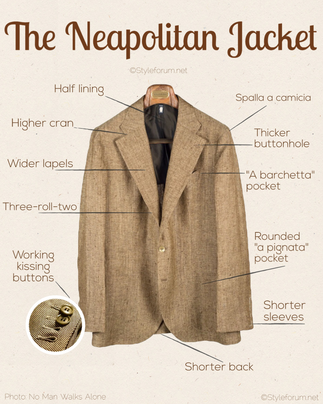 Your Guide To Neapolitan Jacket Characteristics The