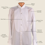 The Anatomy of a Formal Shirt