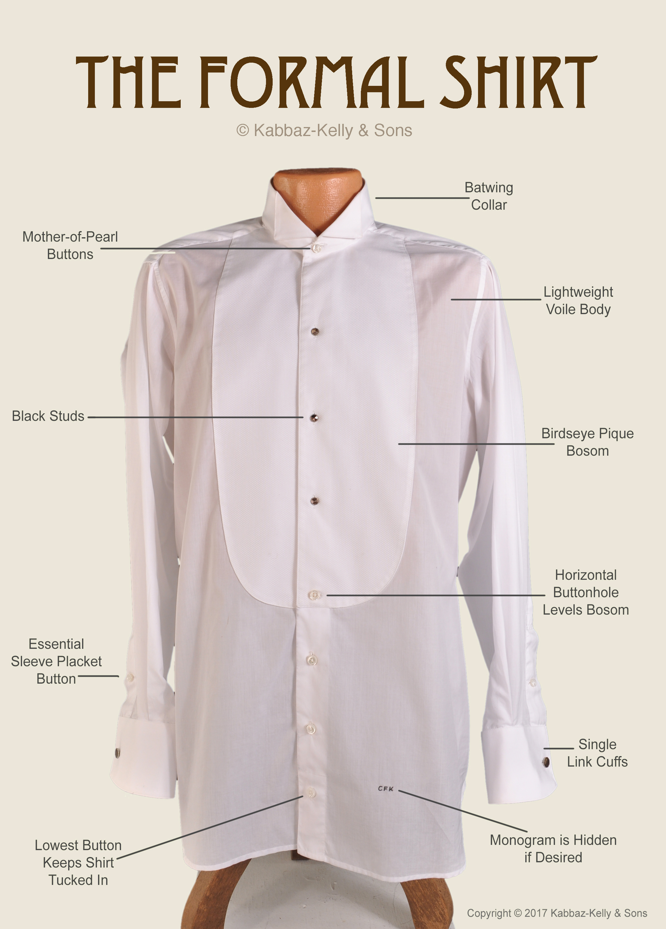 anatomy formal shirt characteristics construction